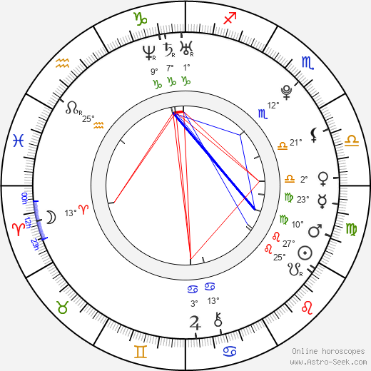 Christy Alvarado birth chart, biography, wikipedia 2019, 2020