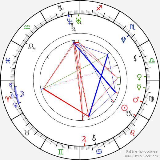 Christy Alvarado astro natal birth chart, Christy Alvarado horoscope, astrology