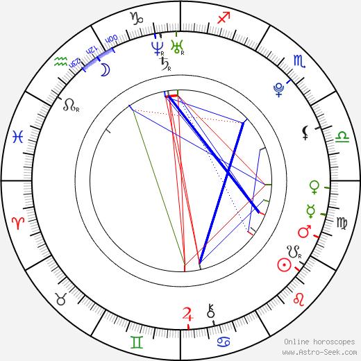 Courtney Hope birth chart, Courtney Hope astro natal horoscope, astrology