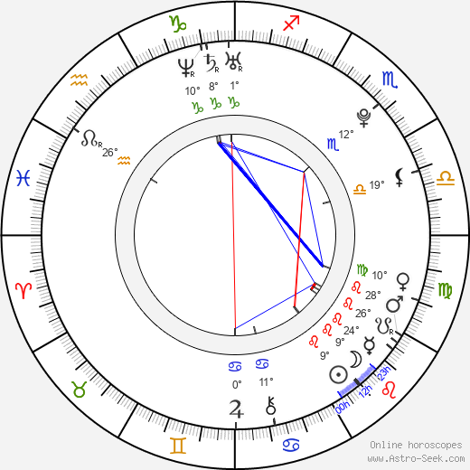 Devanny Pinn birth chart, biography, wikipedia 2018, 2019