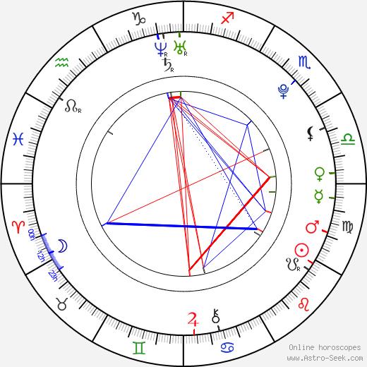 Elarica Gallacher birth chart, Elarica Gallacher astro natal horoscope, astrology