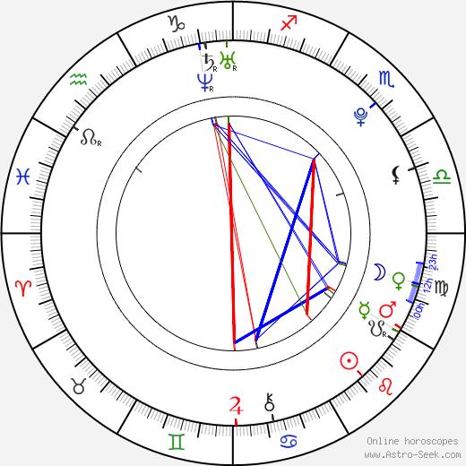 Félix Moati astro natal birth chart, Félix Moati horoscope, astrology