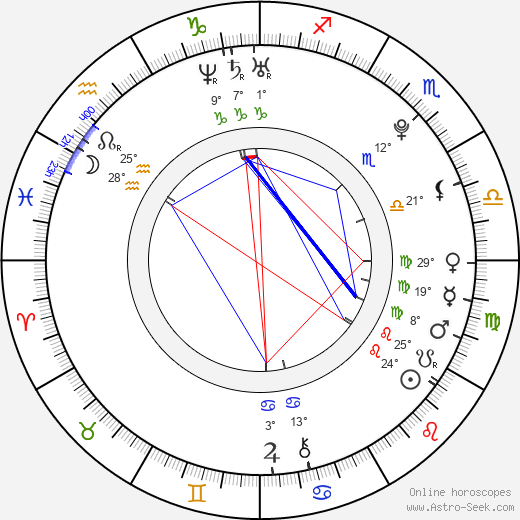 Frederick Lau birth chart, biography, wikipedia 2018, 2019