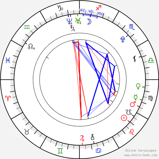 Hasna Aitboulahcen день рождения гороскоп, Hasna Aitboulahcen Натальная карта онлайн