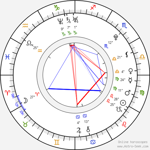 Judd Trump birth chart, biography, wikipedia 2019, 2020