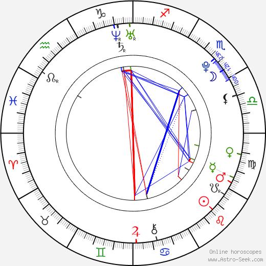 Ken Baumann astro natal birth chart, Ken Baumann horoscope, astrology