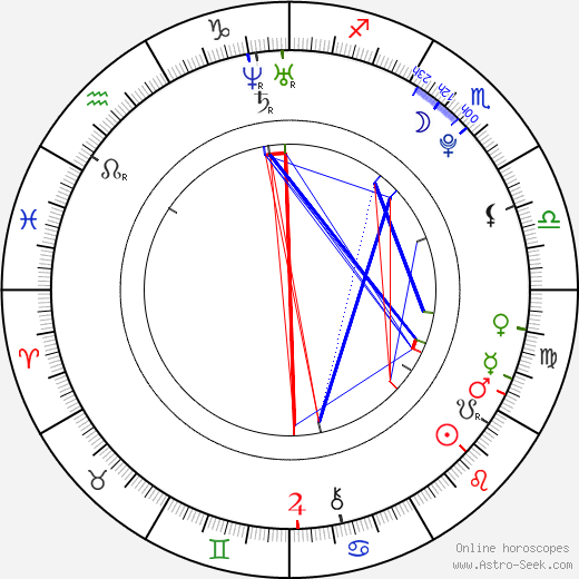 Lucy Honigman astro natal birth chart, Lucy Honigman horoscope, astrology