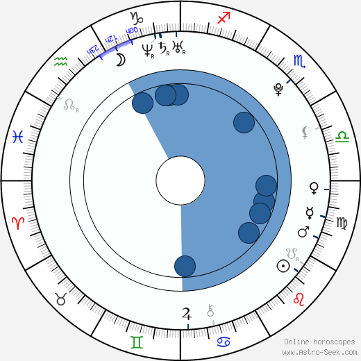 Masaki Okada wikipedia, horoscope, astrology, instagram