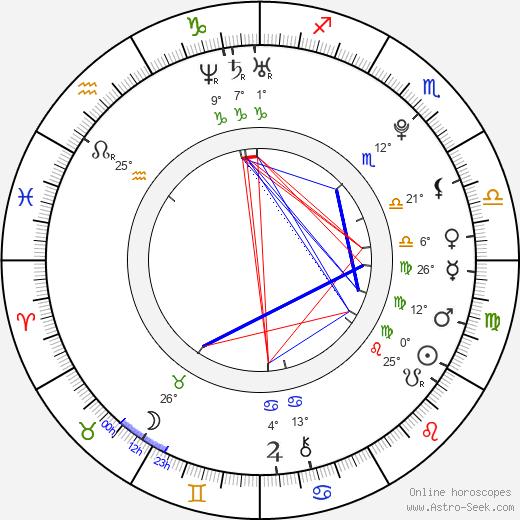 Nakotah LaRance birth chart, biography, wikipedia 2019, 2020