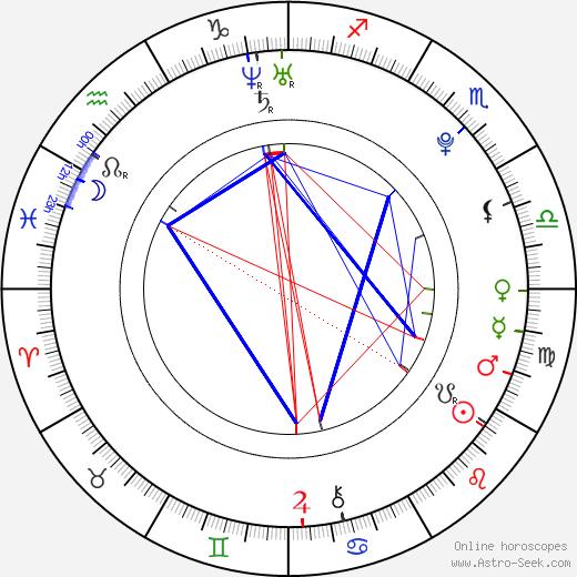 Girlicious Nichole Cordova день рождения гороскоп, Nichole Cordova Натальная карта онлайн