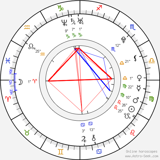 Romeo Miller birth chart, biography, wikipedia 2019, 2020