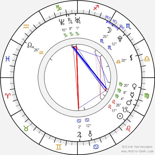 Sam Gagner birth chart, biography, wikipedia 2020, 2021