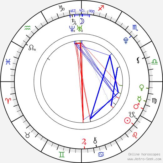 Shinhyu Kang astro natal birth chart, Shinhyu Kang horoscope, astrology