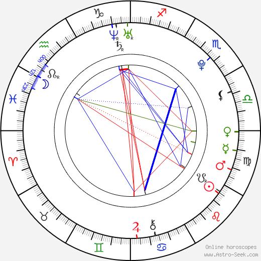 Titia Hoogendoorn день рождения гороскоп, Titia Hoogendoorn Натальная карта онлайн