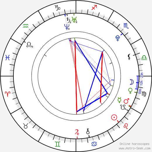 Xenia Tchoumitcheva tema natale, oroscopo, Xenia Tchoumitcheva oroscopi gratuiti, astrologia