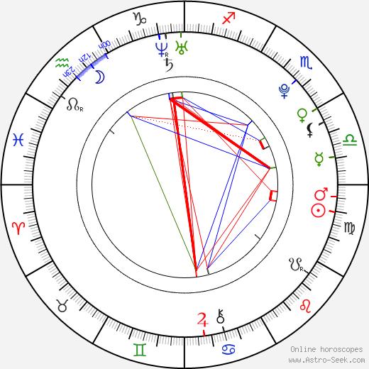 Álvaro Cervantes birth chart, Álvaro Cervantes astro natal horoscope, astrology