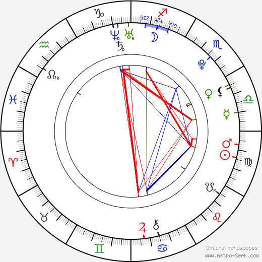 Avicii astro natal birth chart, Avicii horoscope, astrology