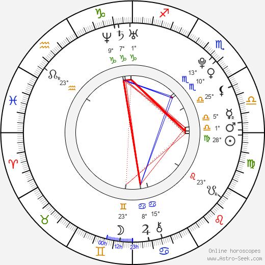 Jason Derulo birth chart, biography, wikipedia 2019, 2020