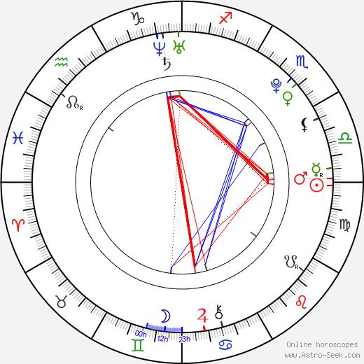 Jason Derulo astro natal birth chart, Jason Derulo horoscope, astrology