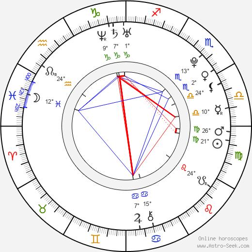 Jesse James birth chart, biography, wikipedia 2019, 2020