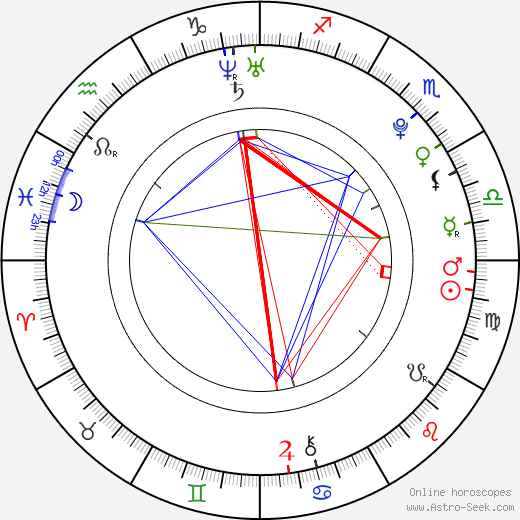 Jesse James astro natal birth chart, Jesse James horoscope, astrology