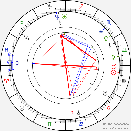 Kara Pacitto astro natal birth chart, Kara Pacitto horoscope, astrology