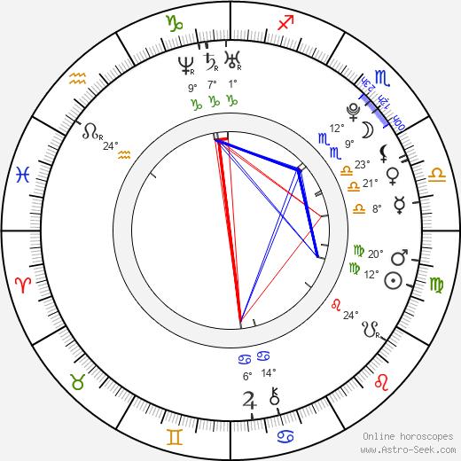 Kat Graham birth chart, biography, wikipedia 2019, 2020
