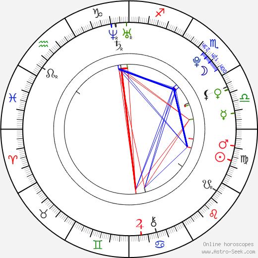 Kat Graham astro natal birth chart, Kat Graham horoscope, astrology