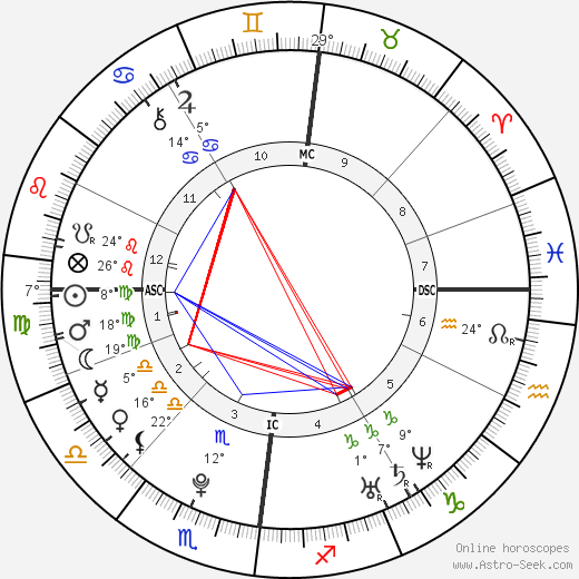 Tom Kaulitz birth chart, biography, wikipedia 2018, 2019