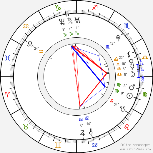 Zedd birth chart, biography, wikipedia 2017, 2018