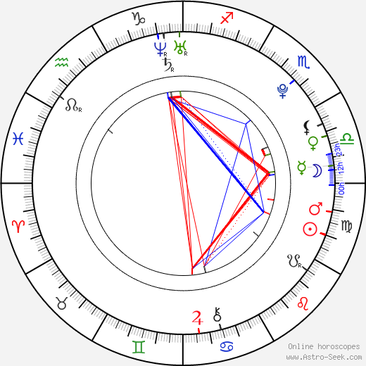 Zedd astro natal birth chart, Zedd horoscope, astrology
