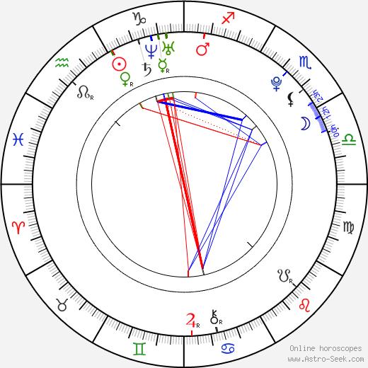 Alex Pietrangelo tema natale, oroscopo, Alex Pietrangelo oroscopi gratuiti, astrologia