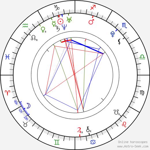 Alison Tyler день рождения гороскоп, Alison Tyler Натальная карта онлайн