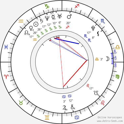 Chelsea Makela birth chart, biography, wikipedia 2018, 2019