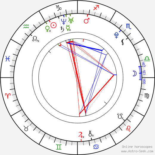 Chelsea Makela astro natal birth chart, Chelsea Makela horoscope, astrology