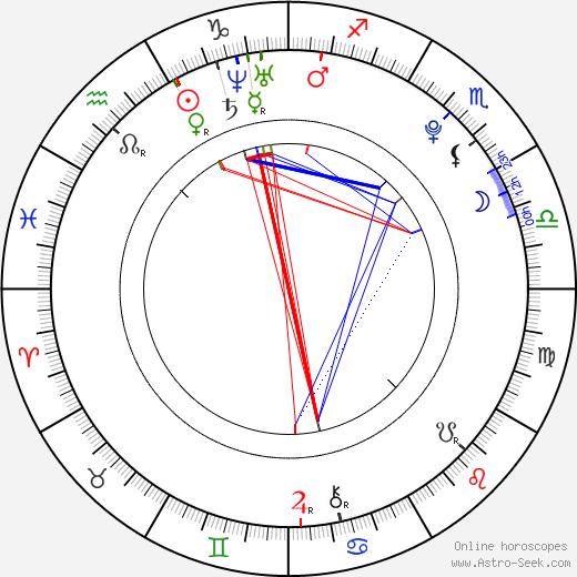 Constantin Gastmann birth chart, Constantin Gastmann astro natal horoscope, astrology