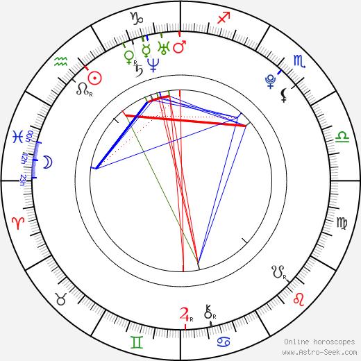 Esom tema natale, oroscopo, Esom oroscopi gratuiti, astrologia