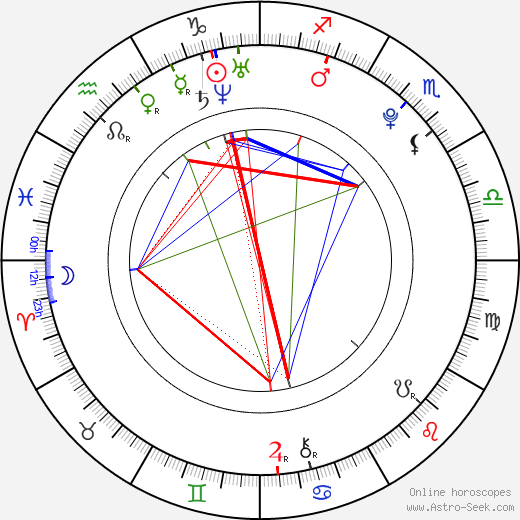 Justin Brooks astro natal birth chart, Justin Brooks horoscope, astrology