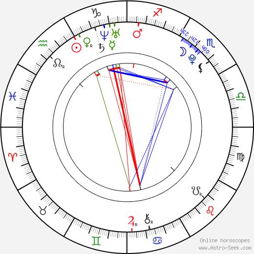 Kherington Payne день рождения гороскоп, Kherington Payne Натальная карта онлайн