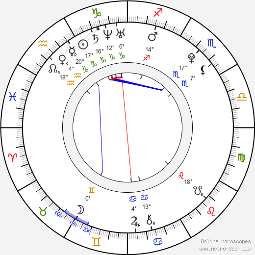 Liam Aiken birth chart, biography, wikipedia 2020, 2021