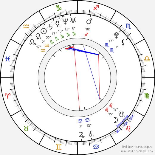 Liam Hemsworth birth chart, biography, wikipedia 2019, 2020