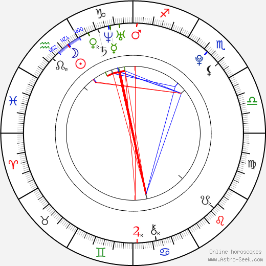 Sergio Pérez birth chart, Sergio Pérez astro natal horoscope, astrology