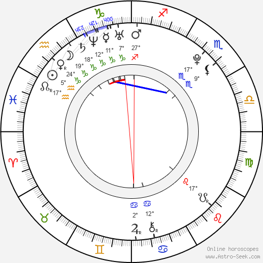 Thomas Berge birth chart, biography, wikipedia 2019, 2020