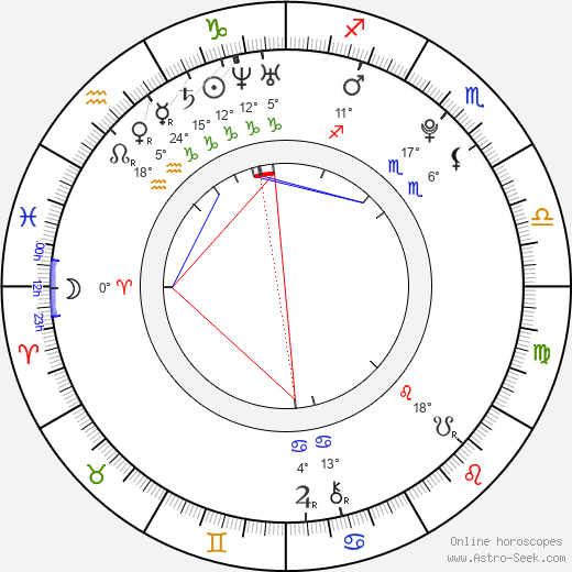 Tobias Maier birth chart, biography, wikipedia 2019, 2020