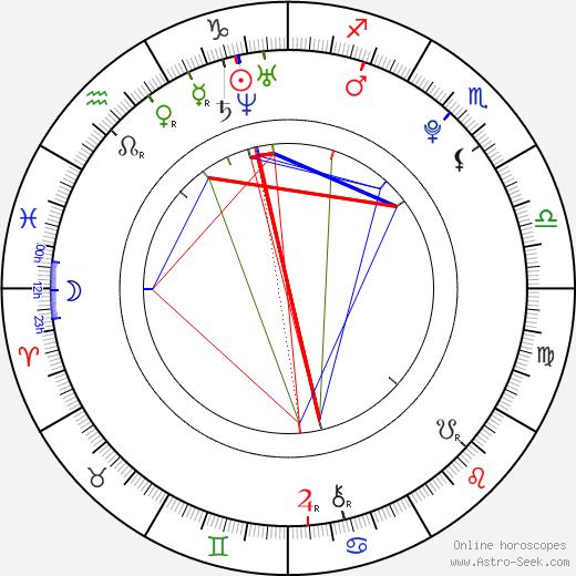 Tobias Maier birth chart, Tobias Maier astro natal horoscope, astrology