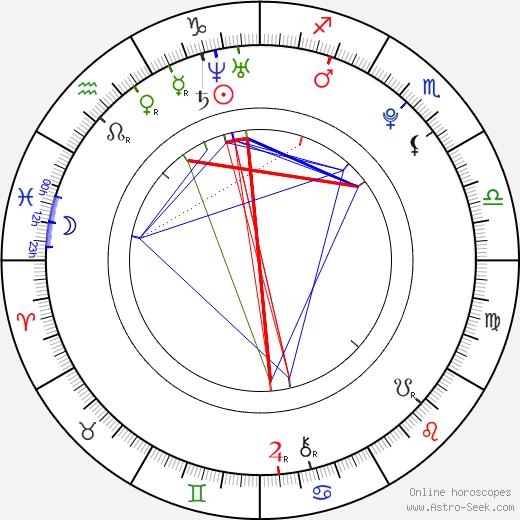 Tra'Lynn Husbands birth chart, Tra'Lynn Husbands astro natal horoscope, astrology