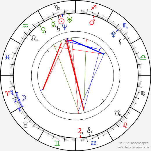 Ян Ёсоб Yang Yoseob день рождения гороскоп, Yang Yoseob Натальная карта онлайн