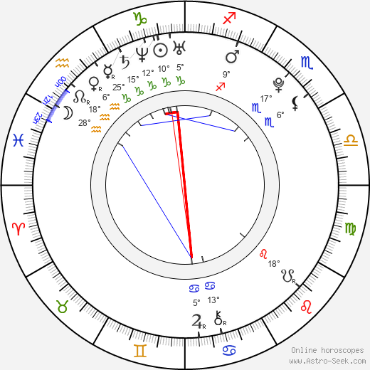 Yo-seob Lee birth chart, biography, wikipedia 2019, 2020