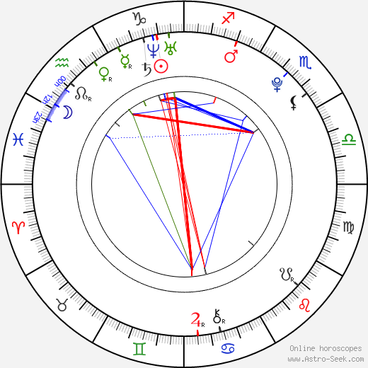 Yo-seob Lee astro natal birth chart, Yo-seob Lee horoscope, astrology