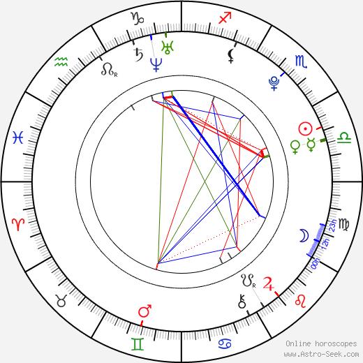 Александра Кросни Alexandra Krosney день рождения гороскоп, Alexandra Krosney Натальная карта онлайн